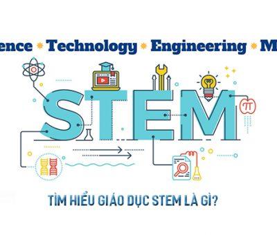 Giáo dục STEM là gì?